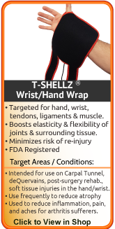 Advanced relief from sprained wrist and carpal tunnel syndrome injuries